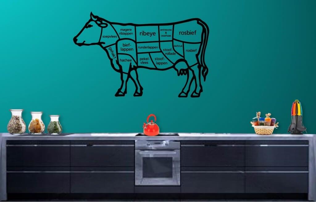 Muursticker keuken vleeskoe