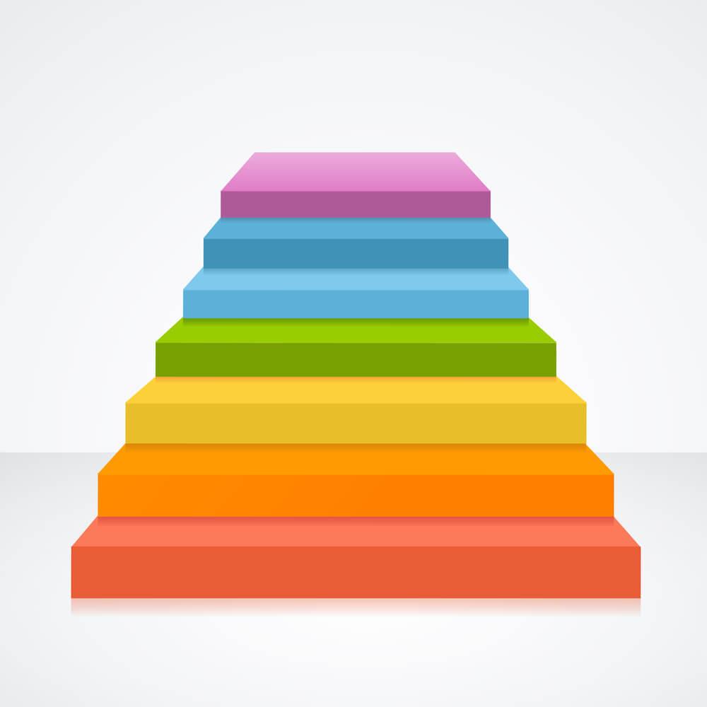 Trap kleuren in je interieur: ontdek unieke voorbeelden